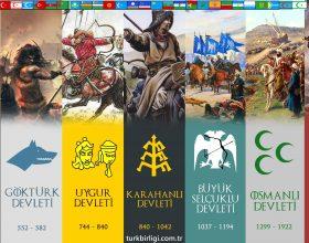 Türk Birliğine Giderken Tehditler